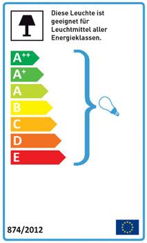 Energieeffizienztabelle